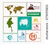myanmar map infographic | Shutterstock .eps vector #375055831