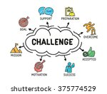 challenge. chart with keywords... | Shutterstock .eps vector #375774529