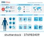 zika virus infographic ... | Shutterstock .eps vector #376983409