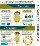 obesity infographic template  ... | Shutterstock .eps vector #377809741
