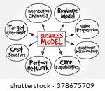 business model mind map... | Shutterstock .eps vector #378675709