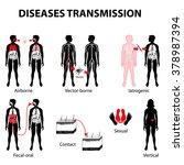 disease transmission.... | Shutterstock .eps vector #378987394