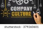 Small photo of Company Culture concept on blackboard