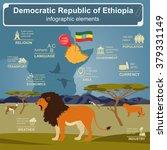 Ethiopia Infographics ...