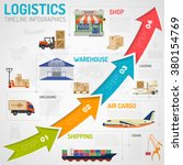 logistics infographics with... | Shutterstock .eps vector #380154769