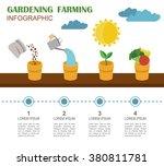 gardening work  farming... | Shutterstock .eps vector #380811781