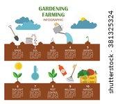 gardening work  farming... | Shutterstock .eps vector #381325324