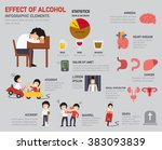 effect of alcohol infographics... | Shutterstock .eps vector #383093839