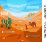 desert infographics. landscape... | Shutterstock .eps vector #383200141