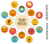 set of cartoon objects on vegan ... | Shutterstock .eps vector #383307691