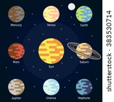 vector flat icons of sun  moon... | Shutterstock .eps vector #383530714