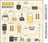 beer brewing process ... | Shutterstock .eps vector #384213271
