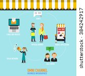 omni channel concept for... | Shutterstock .eps vector #384242917