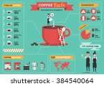 coffee infographics elements.... | Shutterstock .eps vector #384540064