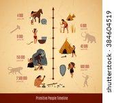prehistoric stone age caveman... | Shutterstock .eps vector #384604519