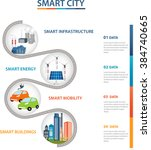 smart city design with future... | Shutterstock .eps vector #384740665