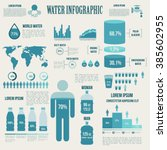 water and watering infographic... | Shutterstock .eps vector #385602955