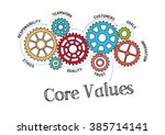 gears and core values mechanism | Shutterstock .eps vector #385714141