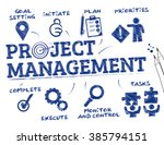 project management. chart with... | Shutterstock .eps vector #385794151