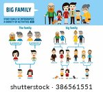 big family generation.... | Shutterstock .eps vector #386561551