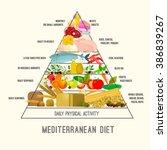 mediterranean diet image | Shutterstock .eps vector #386839267