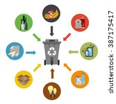 waste sorting concept with...   Shutterstock .eps vector #387175417