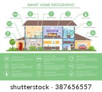smart home infographic concept... | Shutterstock .eps vector #387656557