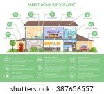 smart home infographic concept... | Shutterstock .eps vector #387656557