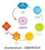 chakras meaning poster. concept ... | Shutterstock .eps vector #388490524