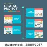 timeline infographics template. ... | Shutterstock .eps vector #388591057