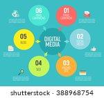flat vector infographics about... | Shutterstock .eps vector #388968754