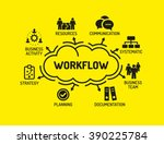 workflow. chart with keywords... | Shutterstock .eps vector #390225784