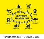 customer relationship. chart... | Shutterstock .eps vector #390368101