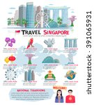 singapore culture sightseeing... | Shutterstock .eps vector #391065931