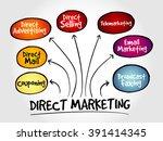 direct marketing mind map ... | Shutterstock . vector #391414345