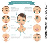 plastic surgery infographics.... | Shutterstock .eps vector #392129167