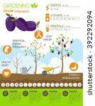 gardening work  farming... | Shutterstock .eps vector #392292094