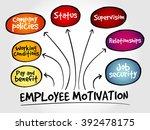 employee motivation mind map ... | Shutterstock . vector #392478175