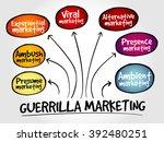 guerrilla marketing mind map ... | Shutterstock . vector #392480251