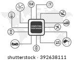computing everywhere... | Shutterstock .eps vector #392638111
