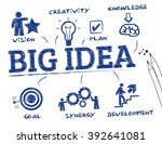 big idea. chart with keywords... | Shutterstock .eps vector #392641081