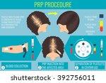 platelet rich plasma injection. ... | Shutterstock .eps vector #392756011