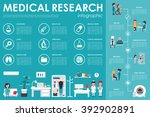 medical research flat web... | Shutterstock .eps vector #392902891