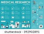 medical research flat web... | Shutterstock .eps vector #392902891