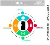 fridge infographic. information ...