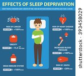 effects of sleep deprivation | Shutterstock .eps vector #393458029