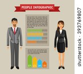 people infographic design | Shutterstock .eps vector #393769807