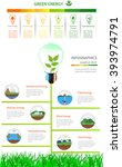 renewable energy types. power...   Shutterstock .eps vector #393974791