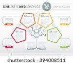 vector infographic of... | Shutterstock .eps vector #394008511