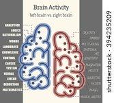 vector infographics activity... | Shutterstock .eps vector #394235209